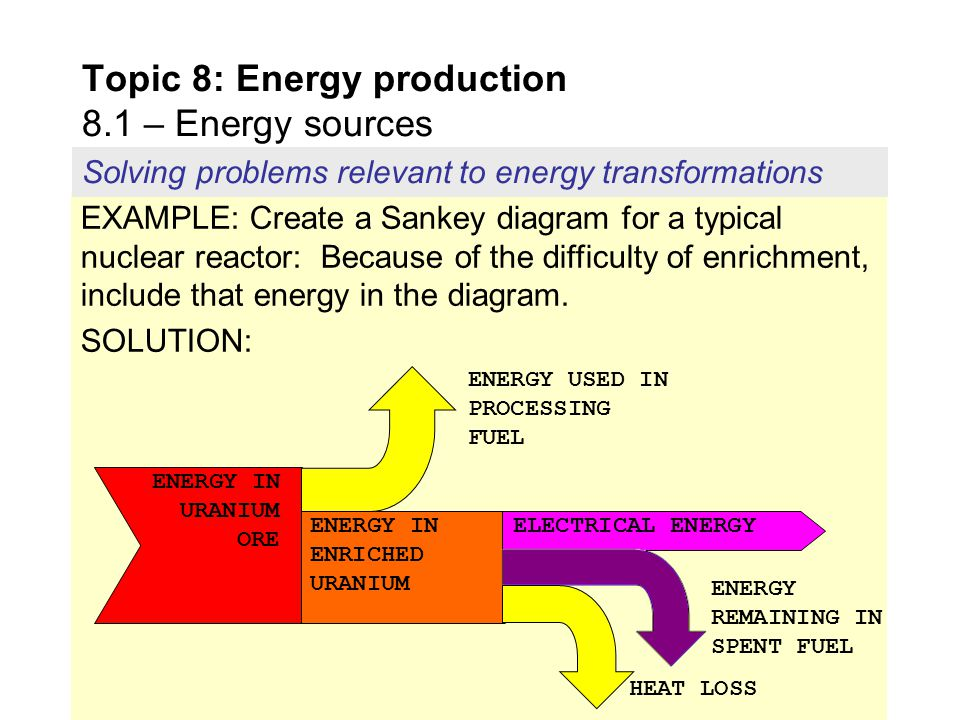 Topic 8 energy production 81 energy sources ppt download 41 topic ccuart Gallery