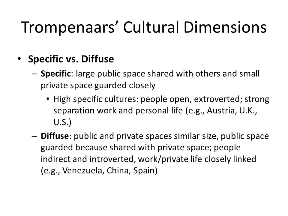spanish cultural dimensions Challenge, depending on how they are applied in each context: indeed,  at any  rate, it is clear that for the culture of spanish-speaking.