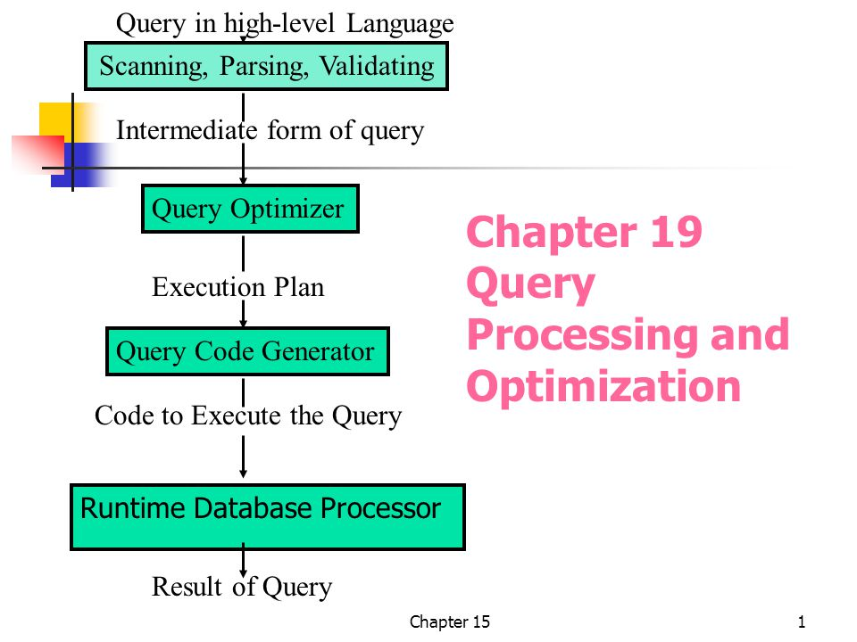 Chapter 19 query processing and optimization ppt video online.