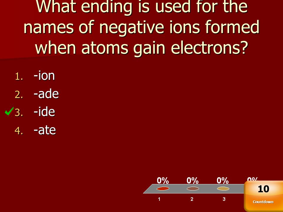 What ending is used for the names of negative ions formed when atoms gain electrons