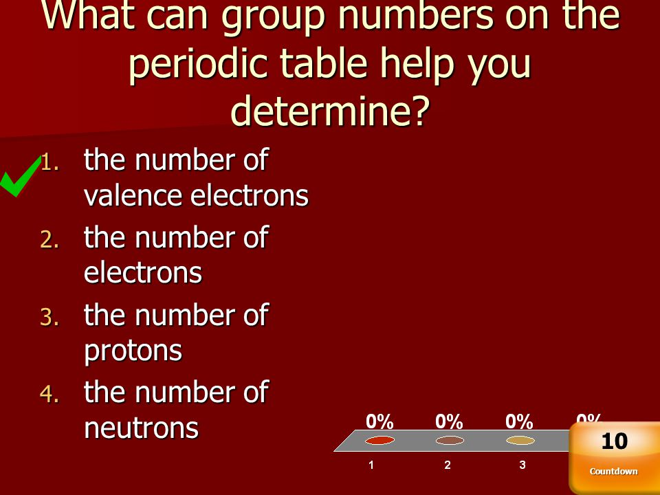 What can group numbers on the periodic table help you determine