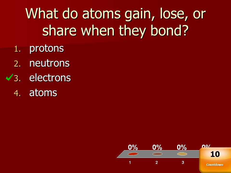 What do atoms gain, lose, or share when they bond