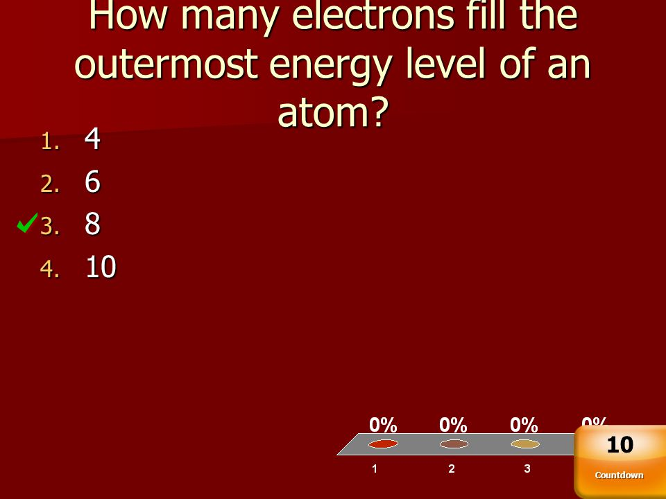 How many electrons fill the outermost energy level of an atom