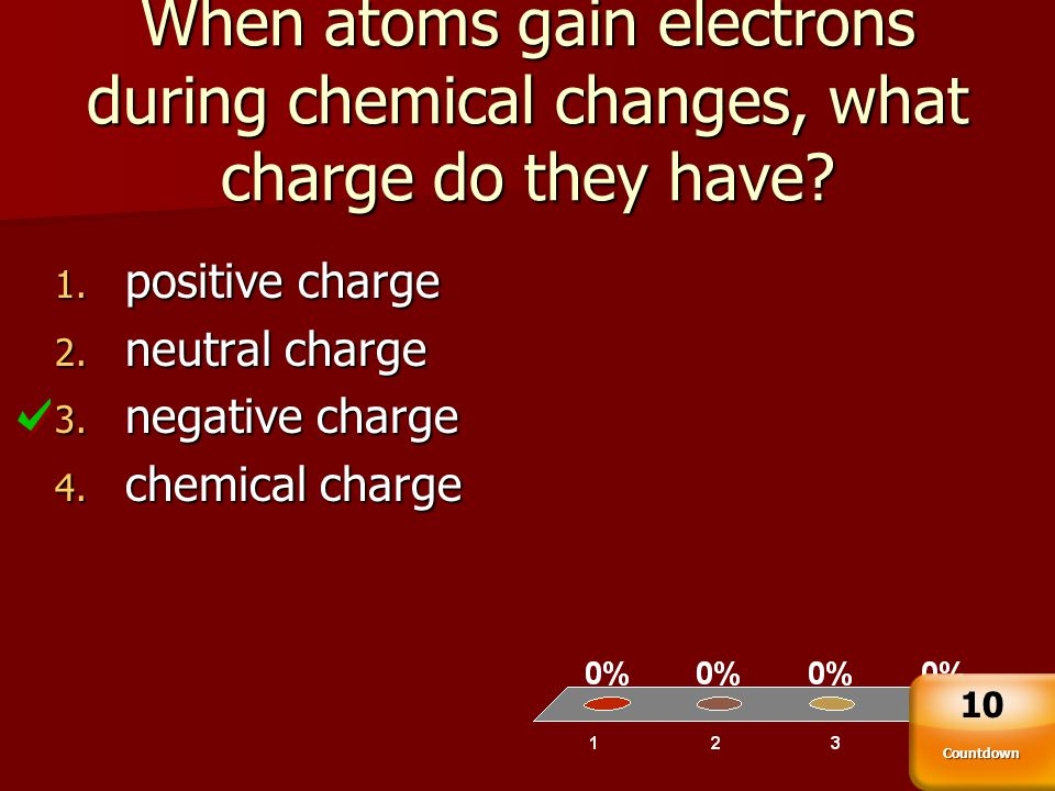 When atoms gain electrons during chemical changes, what charge do they have