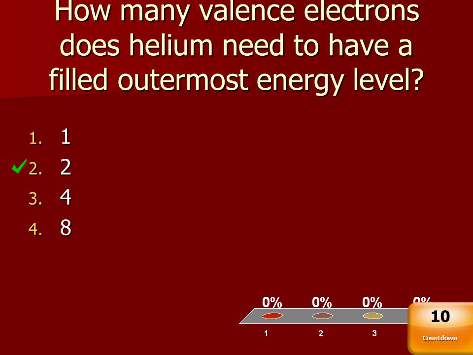 How many valence electrons does helium need to have a filled outermost energy level