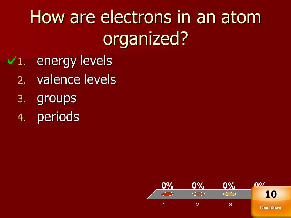 How are electrons in an atom organized