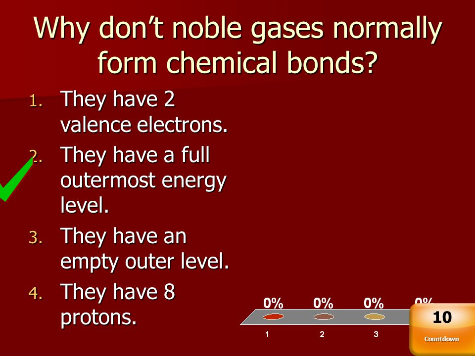Why don't noble gases normally form chemical bonds
