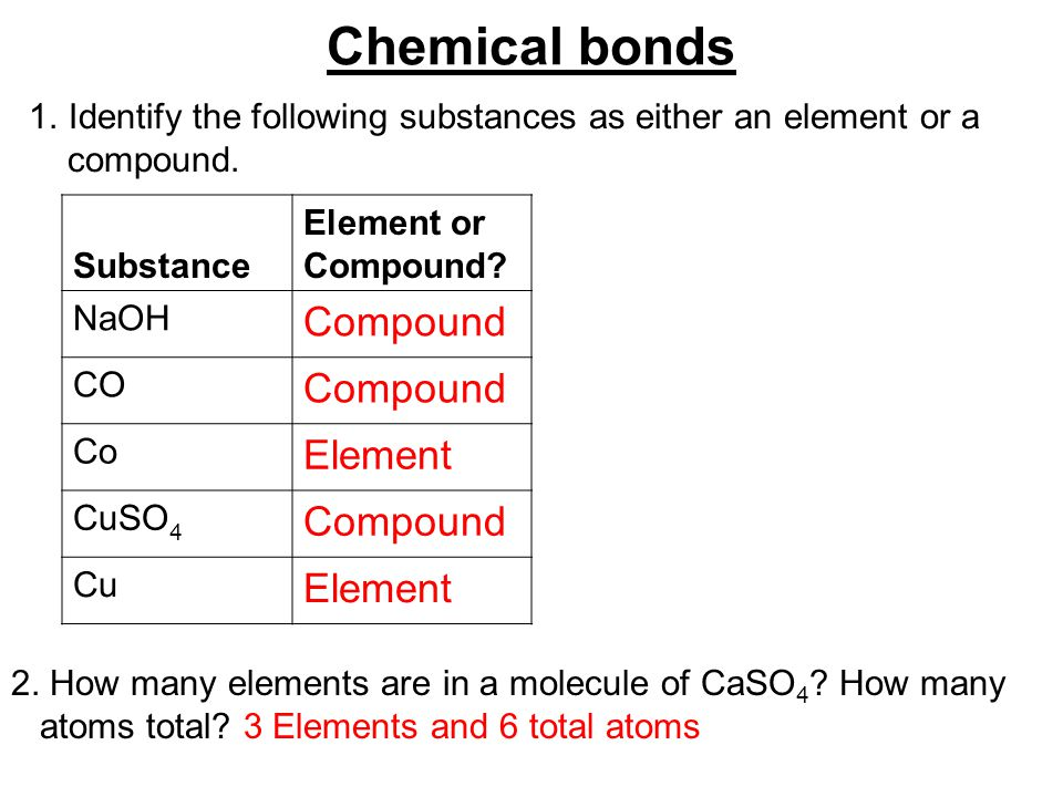 Chemistry Unit Review Answer Key Ppt Video Online Download