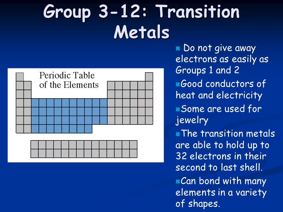 the transition elements and the last Main-group elements, the electron configuration of transition-metal ions   between the first and second elements in the last two rows of the transition metals.