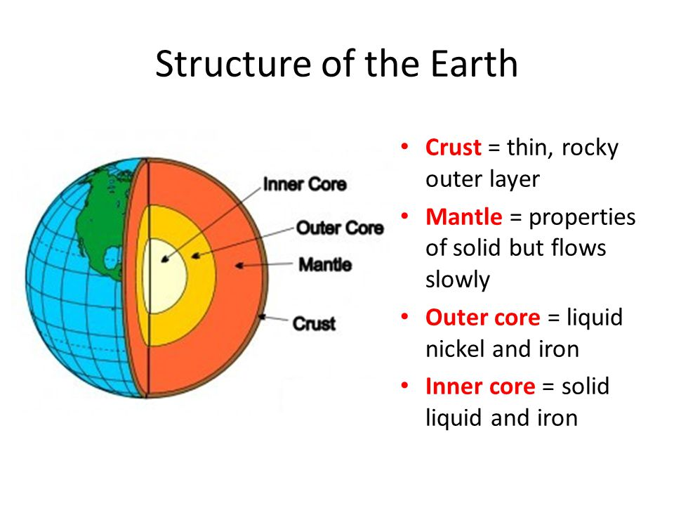 The Structure of the Earth - ppt download