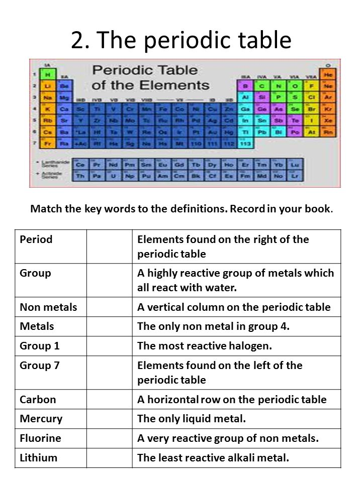 Periodic Table reactivity of atoms in the periodic table : 1. Atomic structure Copy and label the parts of the Helium atom ...