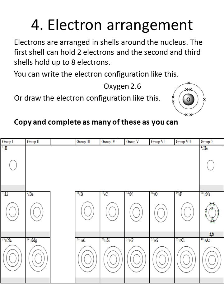 Write an electron configuration for oxygen
