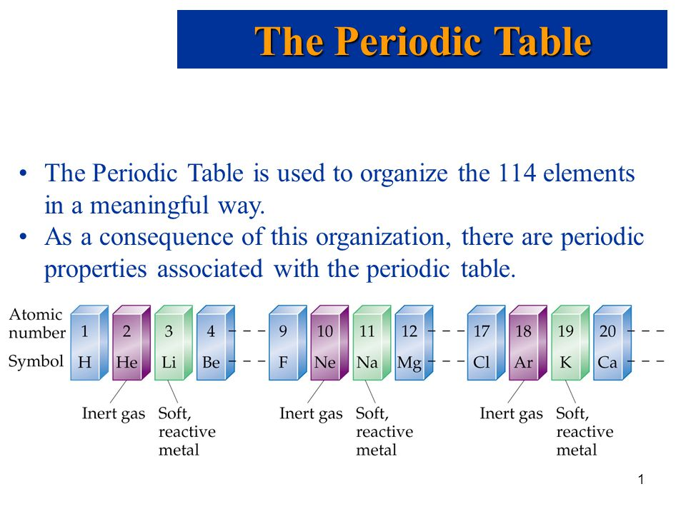 The Periodic Table The Periodic Table is used to organize the 114 elements in a meaningful way.