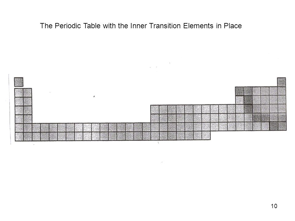 The Periodic Table with the Inner Transition Elements in Place