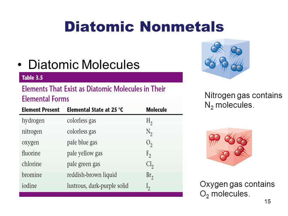 Periodic Table diatomic atoms in the periodic table : The Periodic Table The Periodic Table is used to organize the 114 ...