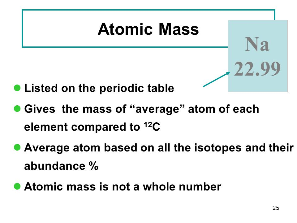 The periodic table the periodic table is used to organize the 114 25 na 2299 atomic mass listed on the periodic table urtaz Images