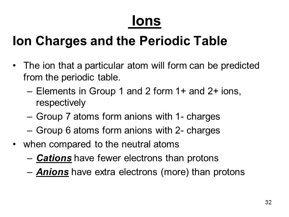 The periodic table the periodic table is used to organize the 114 ions ion charges and the periodic table urtaz Gallery