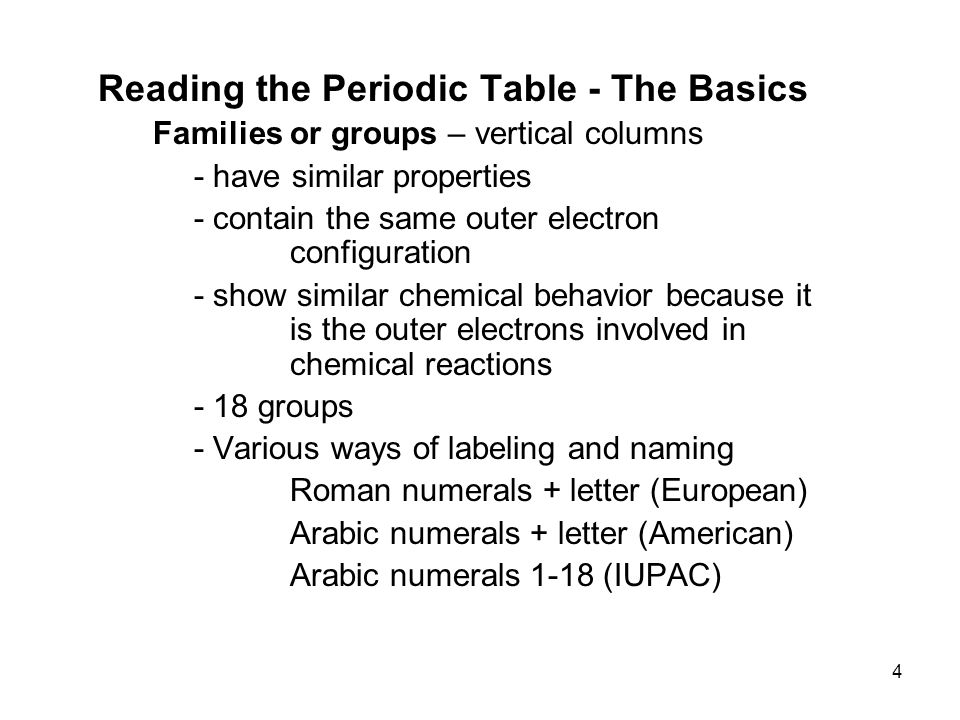 Reading the Periodic Table - The Basics