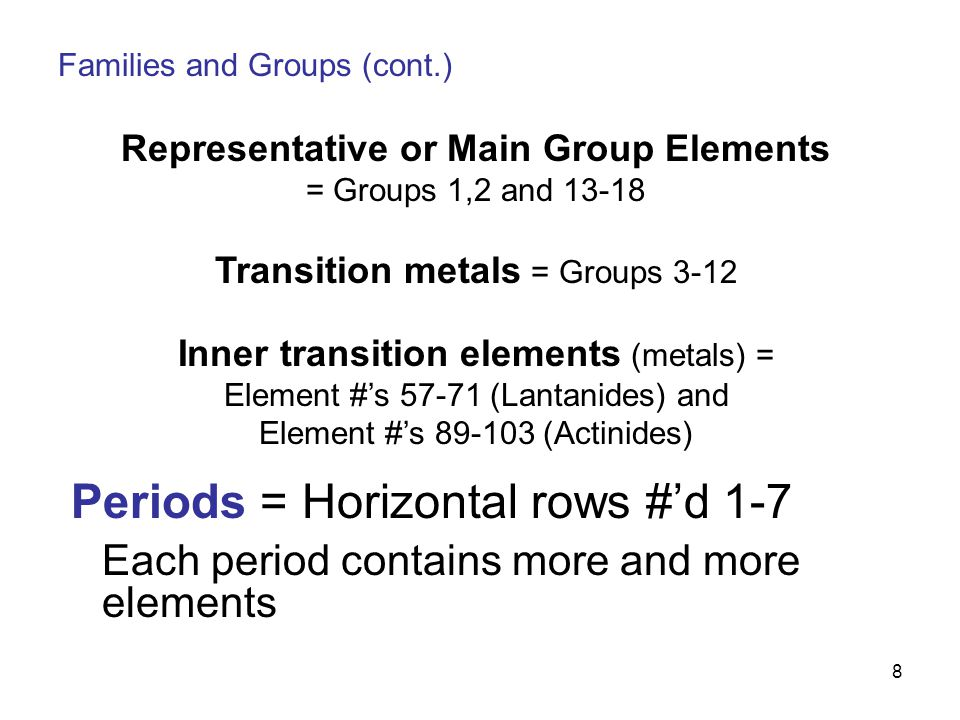 Each period contains more and more elements