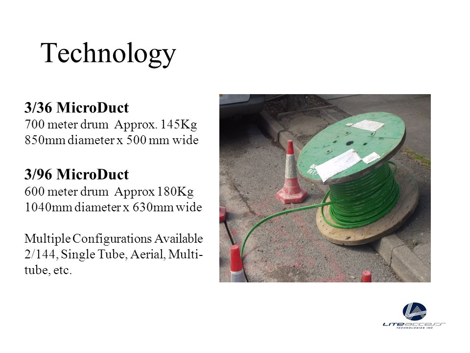 Technology 3/36 MicroDuct 3/96 MicroDuct 700 meter drum Approx. 145Kg