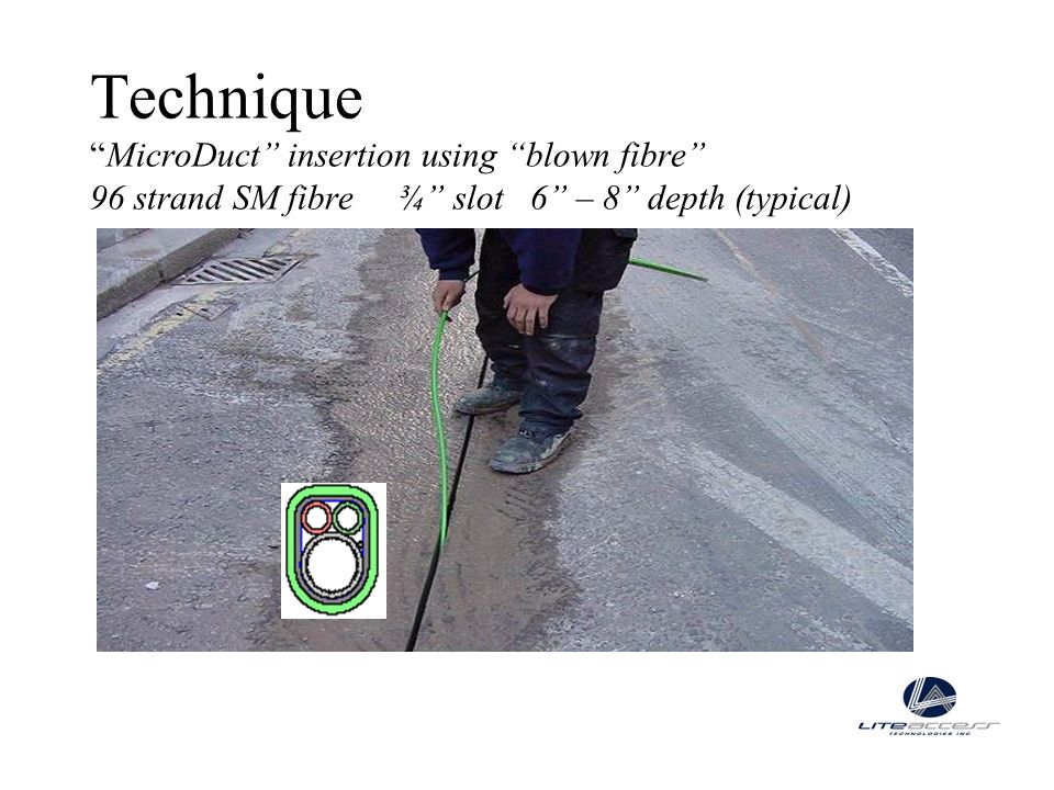 Technique MicroDuct insertion using blown fibre 96 strand SM fibre ¾ slot 6 – 8 depth (typical)