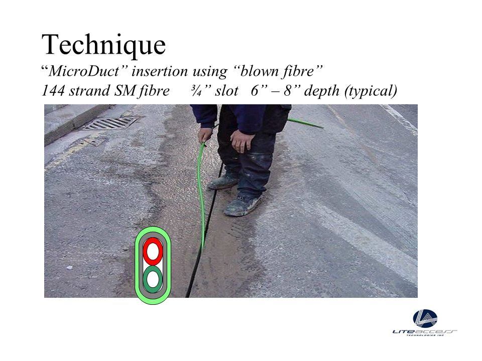 Technique MicroDuct insertion using blown fibre 144 strand SM fibre ¾ slot 6 – 8 depth (typical)