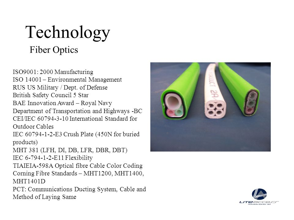 Technology Fiber Optics