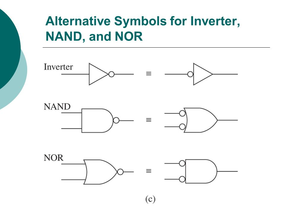 Alternative Symbols for Inverter, NAND, and NOR