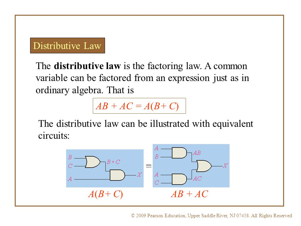 Distributive Law The distributive law is the factoring law. A common variable can be factored from an expression just as in ordinary algebra. That is.