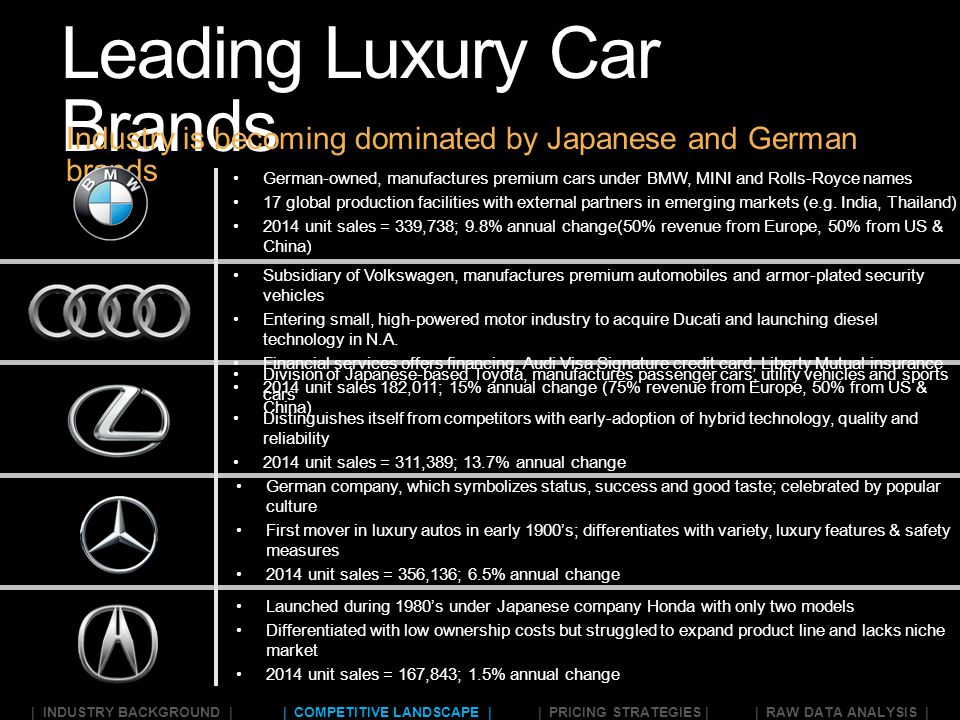 german automobile industry background Free essay: abstract the main content of the essay concerns the german automobile industry combining with porter's diamond theory, the competitiveness of.
