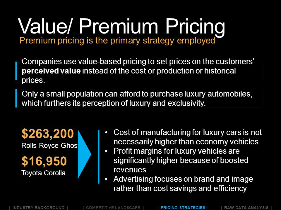 pricing strategy of rolls royce