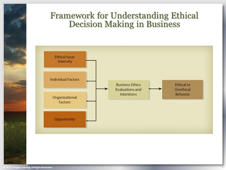 Framework for Understanding Ethical Decision Making in Business