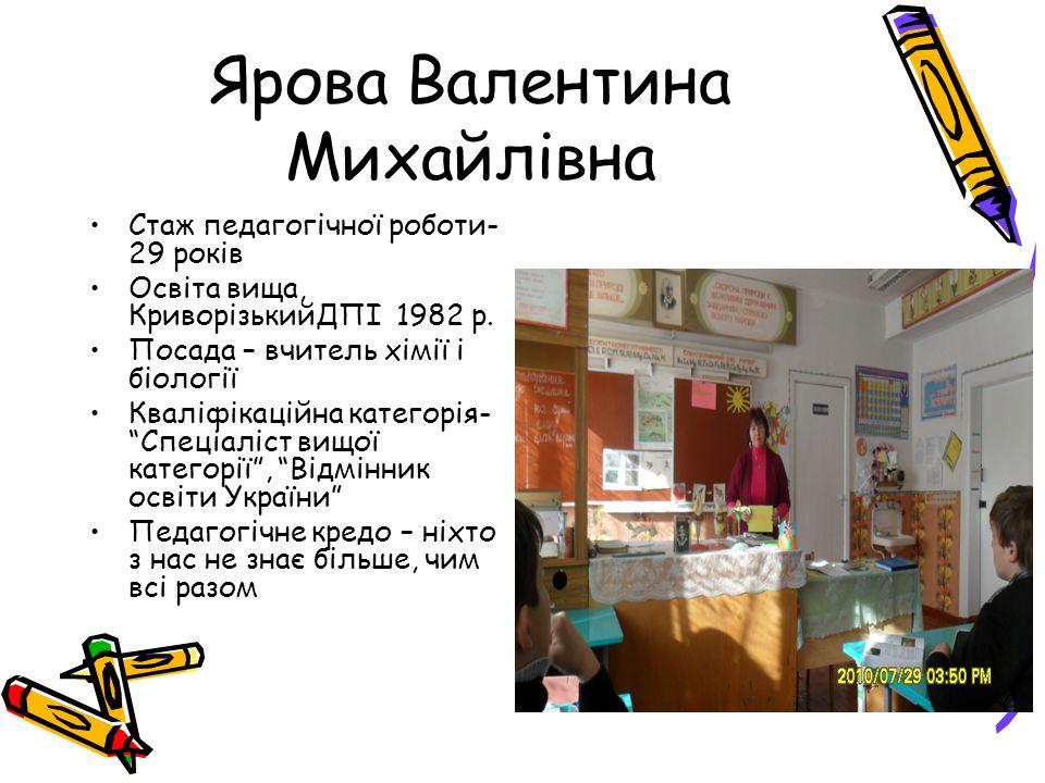 Ярова Валентина Михайлівна