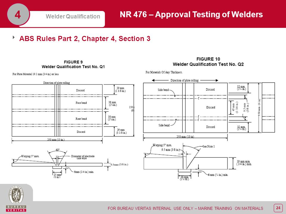 Test coupon size for welder qualification / Thick quality glass coupon