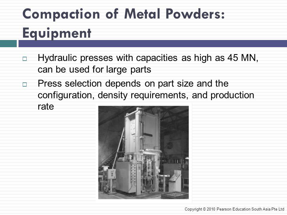 Compaction of Metal Powders: Equipment
