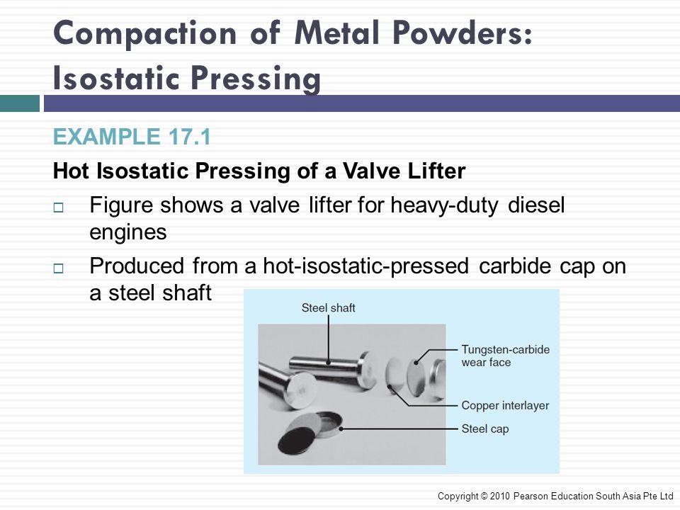 Compaction of Metal Powders: Isostatic Pressing