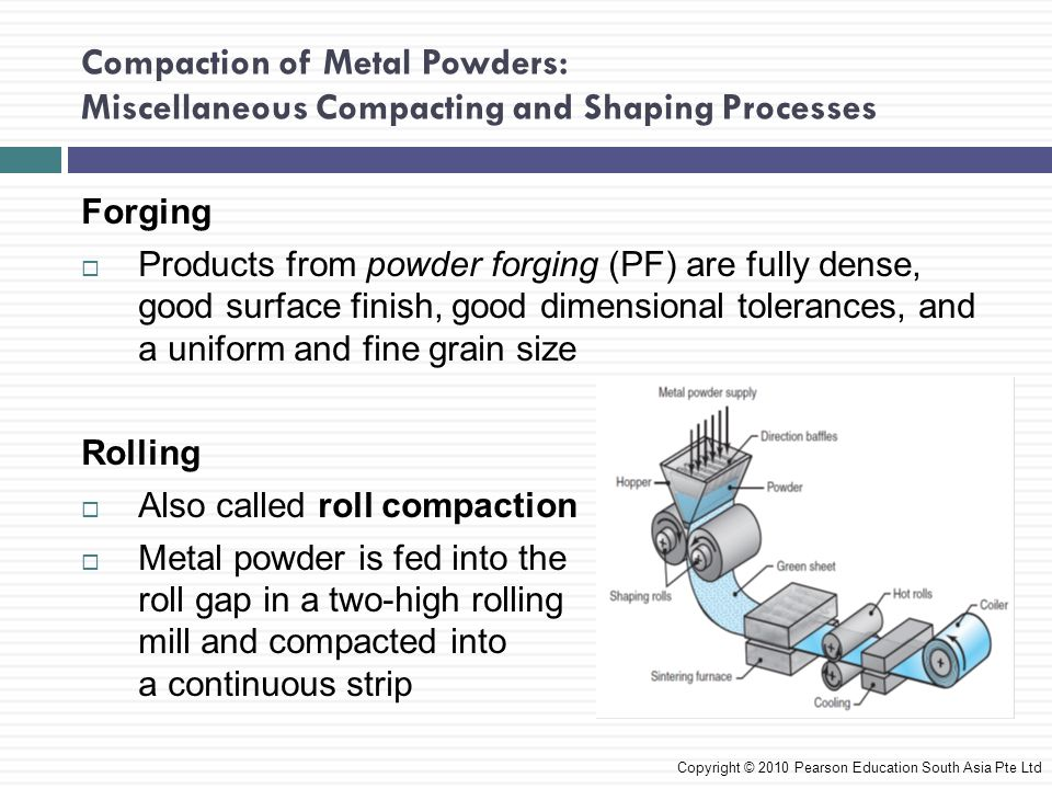 Compaction of Metal Powders: Miscellaneous Compacting and Shaping Processes