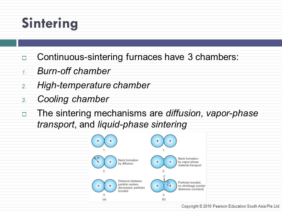 Sintering Continuous-sintering furnaces have 3 chambers: