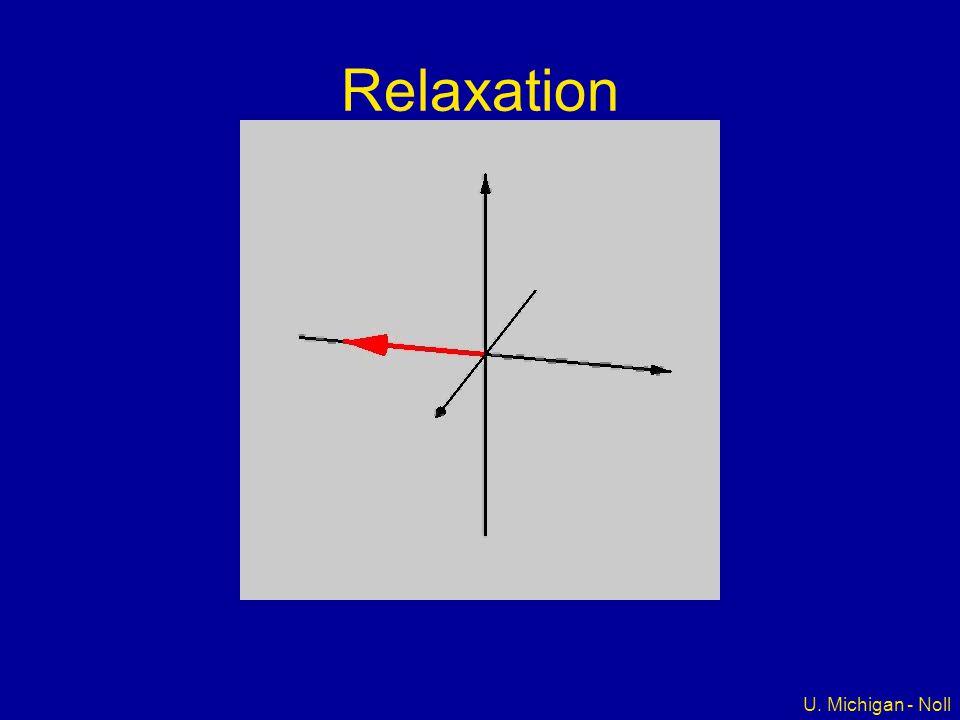 mri physics density matrix pdf