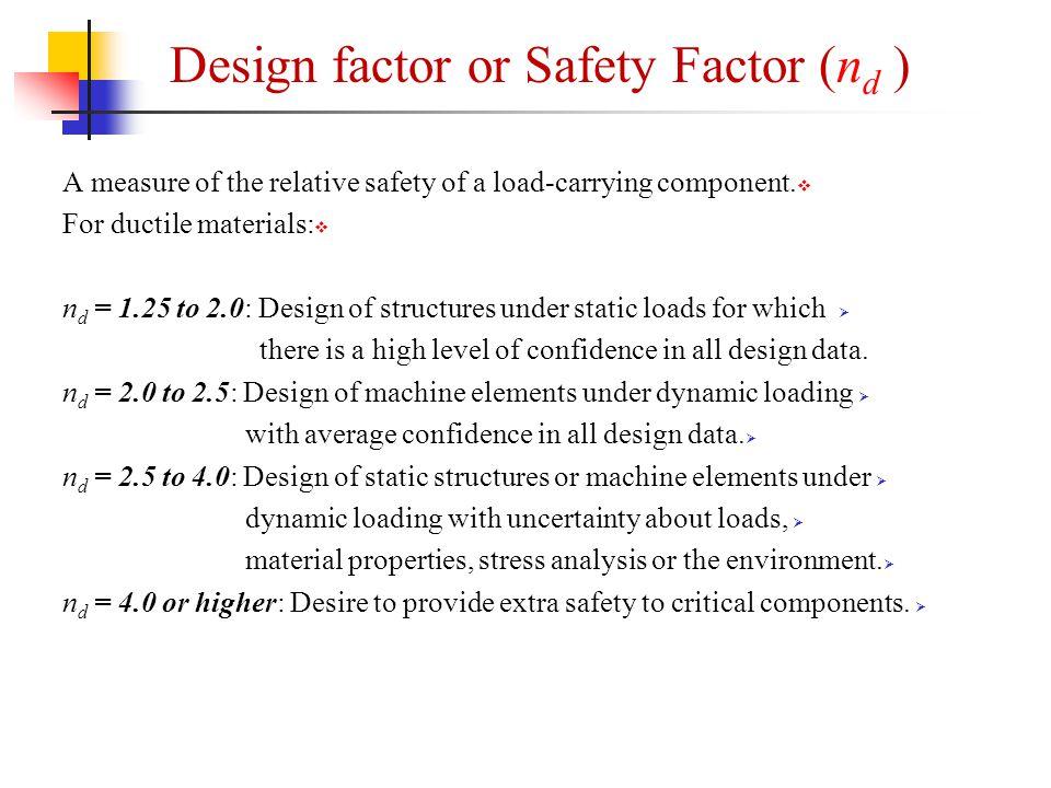 Design factor or Safety Factor (nd )