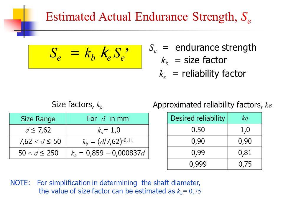 Se = kb ke Se ' Estimated Actual Endurance Strength, Se