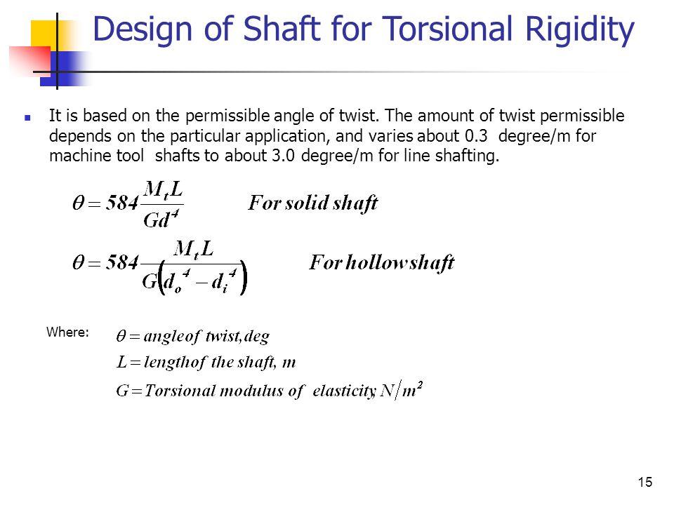 Design of Shaft for Torsional Rigidity