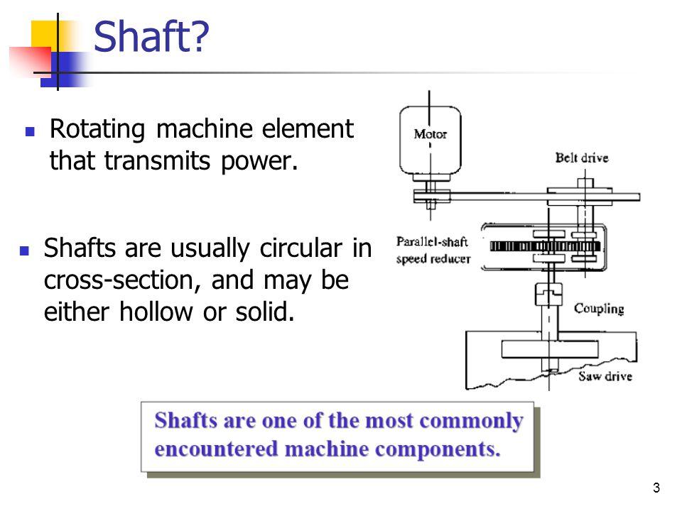 Shaft Rotating machine element that transmits power.