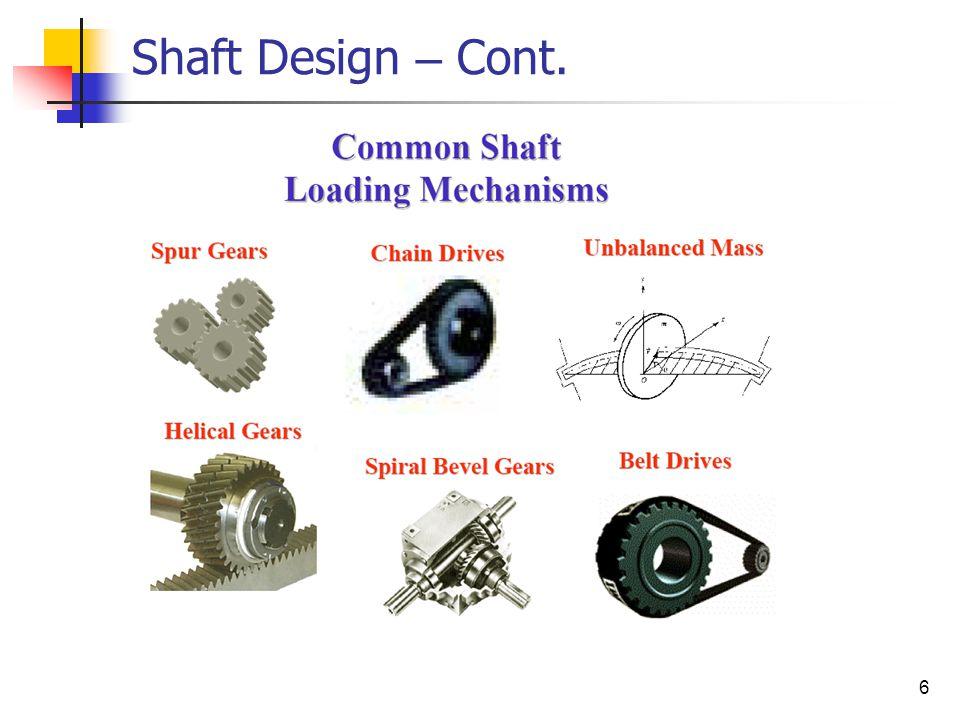 Shaft Design – Cont.