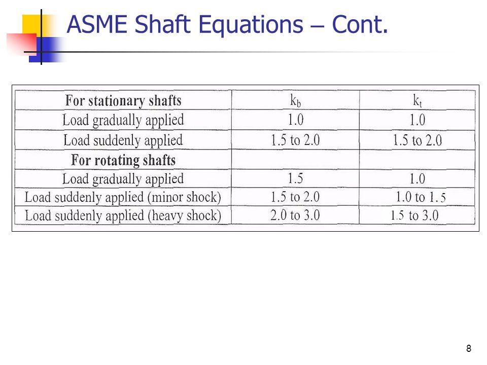 ASME Shaft Equations – Cont.