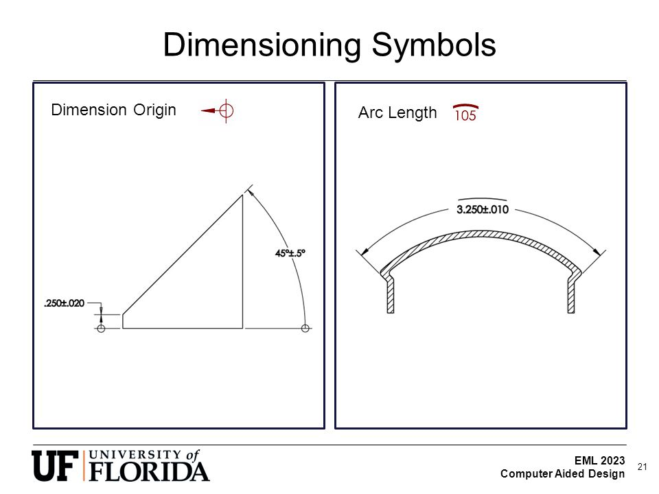 Geometric Tolerances Symbols Choice Image Meaning Of This Symbol