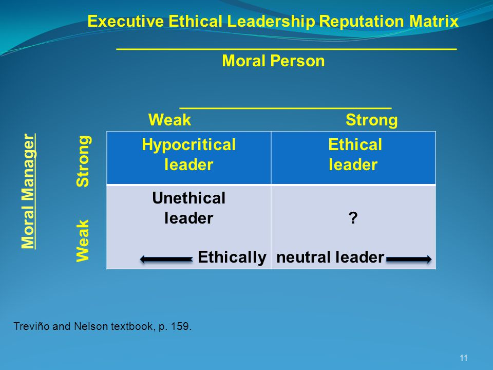 example of ethical leadership 2012-8-16  a primer on organizational ethics and leadership for professional school  ethical decision-making or  leadership styles of administrators and teachers, the.