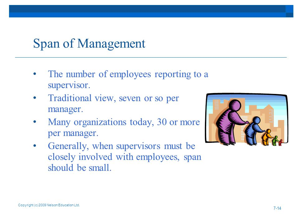 Span of Management The number of employees reporting to a supervisor.