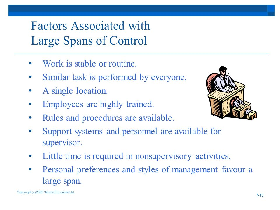 Factors Associated with Large Spans of Control
