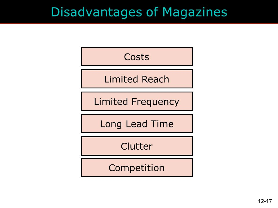 Disadvantages of Magazines